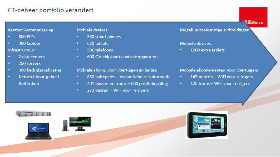 ICT-beheer portfolio verandert Kantoor Automatisering: 800 PC's 300 laptops Infrastructuur: 2 datacenters 250 servers 300 bedrijfsapplicaties Netwerk door geheel Rotterdam Mobiele devices: 330 smart phones 670 tablets 596 telefoons 600 OV-chipkaart controle apparaten Mobiele abonn.