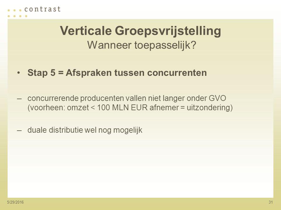 315/29/2016 Verticale Groepsvrijstelling Wanneer toepasselijk.