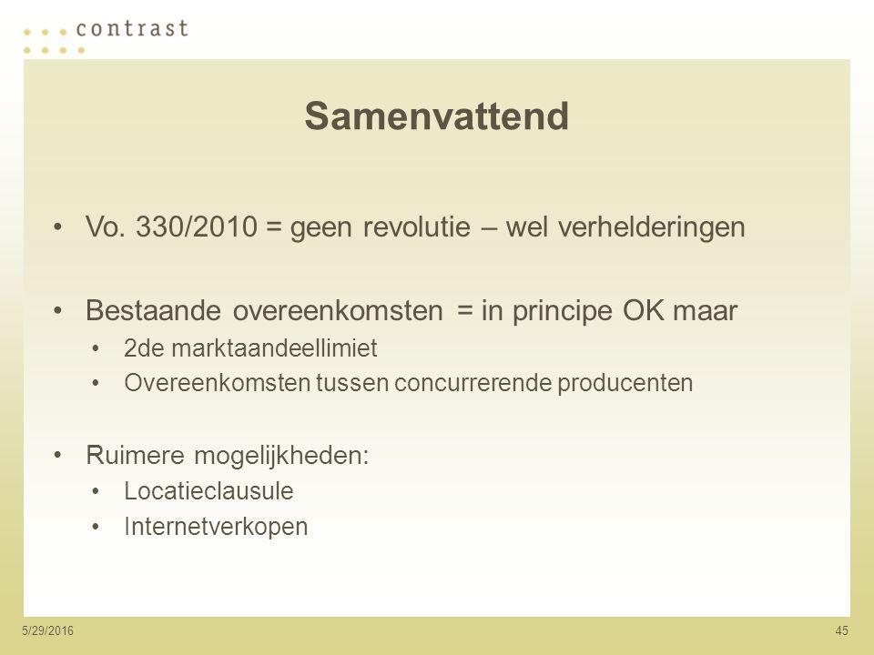 455/29/2016 Samenvattend Vo.