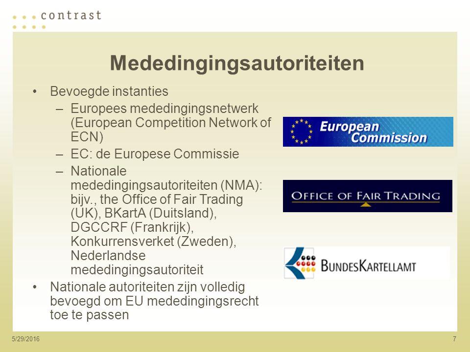 75/29/2016 Mededingingsautoriteiten Bevoegde instanties –Europees mededingingsnetwerk (European Competition Network of ECN) –EC: de Europese Commissie –Nationale mededingingsautoriteiten (NMA): bijv., the Office of Fair Trading (UK), BKartA (Duitsland), DGCCRF (Frankrijk), Konkurrensverket (Zweden), Nederlandse mededingingsautoriteit Nationale autoriteiten zijn volledig bevoegd om EU mededingingsrecht toe te passen