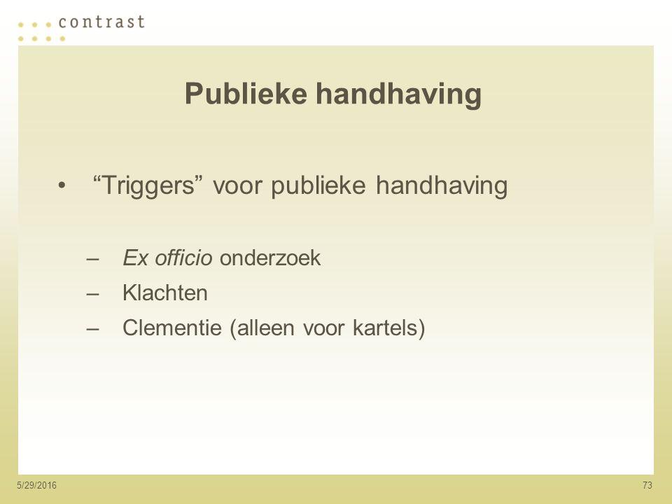 735/29/2016 Publieke handhaving Triggers voor publieke handhaving –Ex officio onderzoek –Klachten –Clementie (alleen voor kartels)