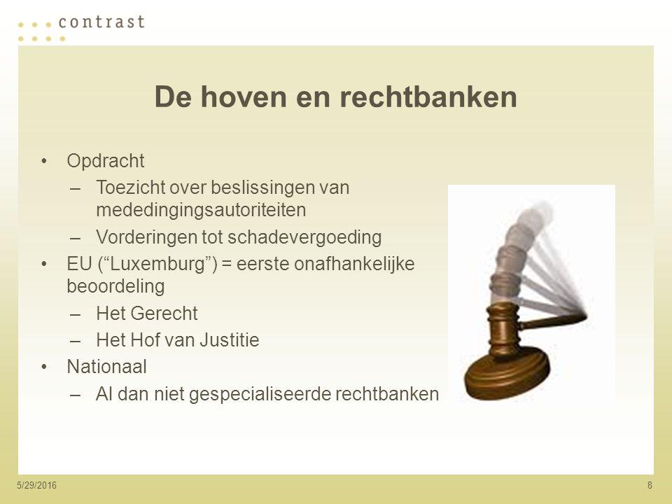 795/29/2016 Legal Professional Privilege Reikwijdte verduidelijkt door Gerecht en Hof van Justitie Vertrouwelijkheid van briefwisseling cliënt-advocaat: twee cumulatieve voorwaarden –Plaatsgevonden ikv.