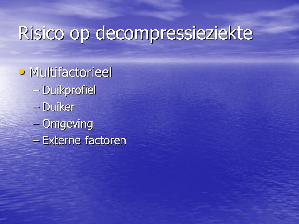 Risico op decompressieziekte Multifactorieel Multifactorieel –Duikprofiel –Duiker –Omgeving –Externe factoren