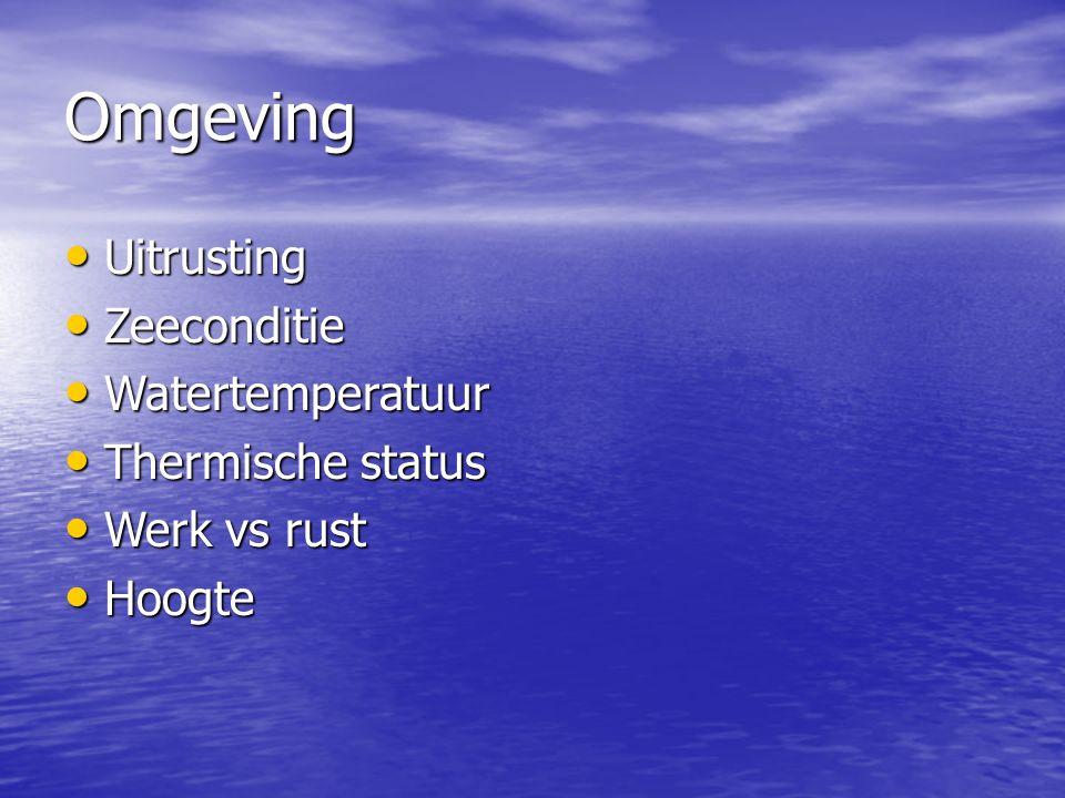 Omgeving Uitrusting Uitrusting Zeeconditie Zeeconditie Watertemperatuur Watertemperatuur Thermische status Thermische status Werk vs rust Werk vs rust Hoogte Hoogte