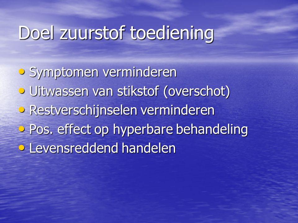 Doel zuurstof toediening Symptomen verminderen Symptomen verminderen Uitwassen van stikstof (overschot) Uitwassen van stikstof (overschot) Restverschijnselen verminderen Restverschijnselen verminderen Pos.