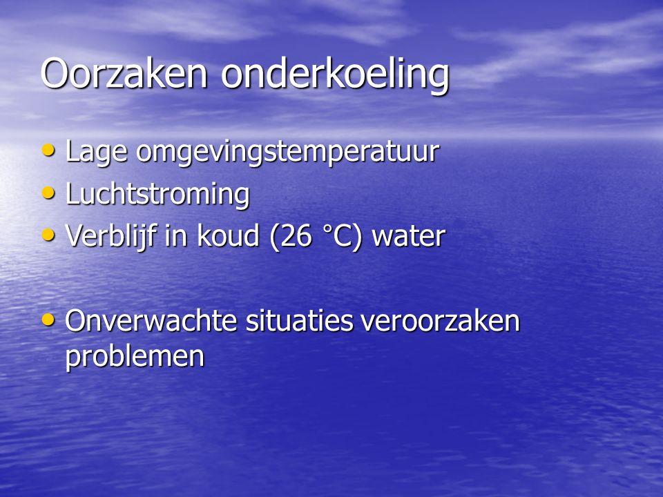 Oorzaken onderkoeling Lage omgevingstemperatuur Lage omgevingstemperatuur Luchtstroming Luchtstroming Verblijf in koud (26 °C) water Verblijf in koud (26 °C) water Onverwachte situaties veroorzaken problemen Onverwachte situaties veroorzaken problemen