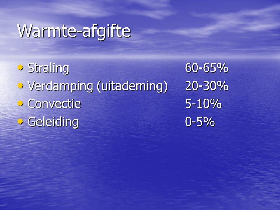 Warmte-afgifte Straling60-65% Straling60-65% Verdamping (uitademing)20-30% Verdamping (uitademing)20-30% Convectie5-10% Convectie5-10% Geleiding0-5% Geleiding0-5%