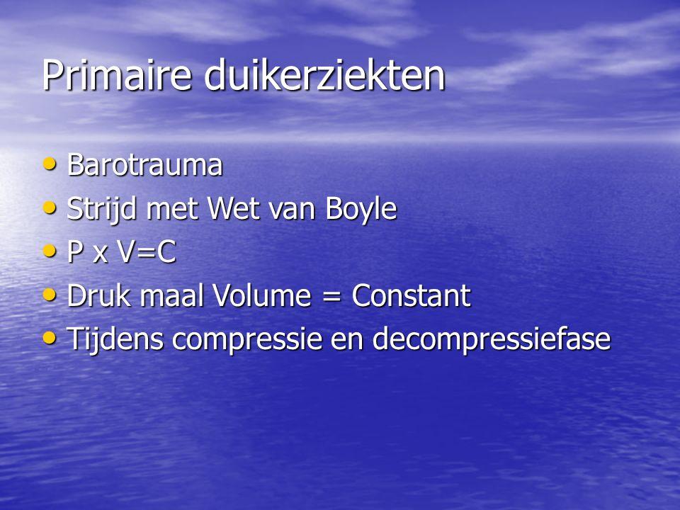 Primaire duikerziekten Barotrauma Barotrauma Strijd met Wet van Boyle Strijd met Wet van Boyle P x V=C P x V=C Druk maal Volume = Constant Druk maal Volume = Constant Tijdens compressie en decompressiefase Tijdens compressie en decompressiefase
