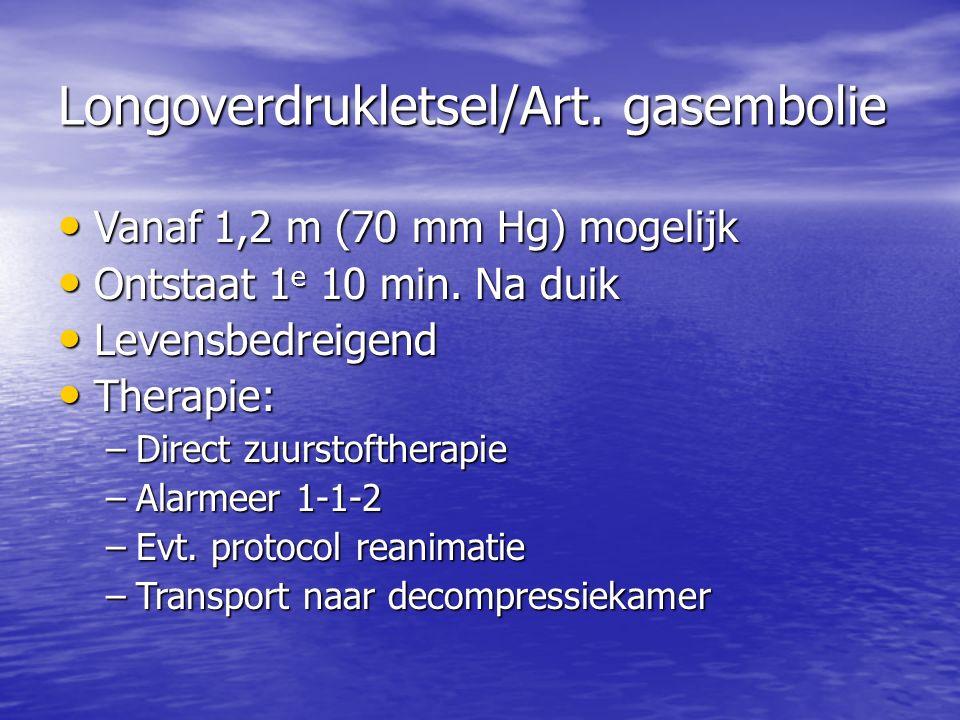 Longoverdrukletsel/Art.