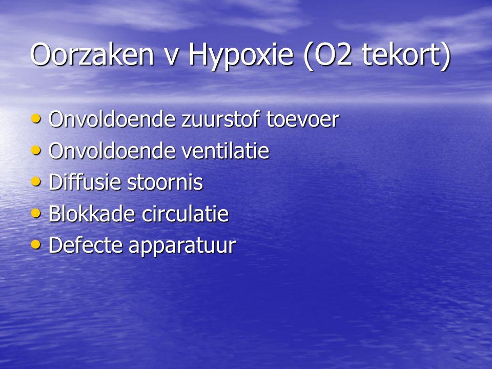Oorzaken v Hypoxie (O2 tekort) Onvoldoende zuurstof toevoer Onvoldoende zuurstof toevoer Onvoldoende ventilatie Onvoldoende ventilatie Diffusie stoornis Diffusie stoornis Blokkade circulatie Blokkade circulatie Defecte apparatuur Defecte apparatuur