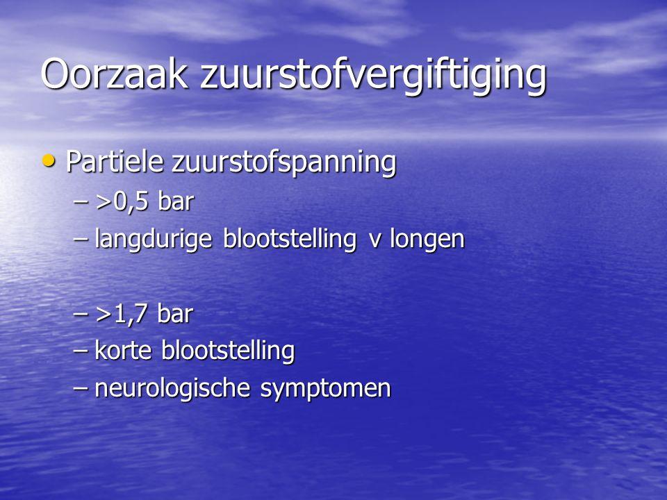 Oorzaak zuurstofvergiftiging Partiele zuurstofspanning Partiele zuurstofspanning –>0,5 bar –langdurige blootstelling v longen –>1,7 bar –korte blootstelling –neurologische symptomen