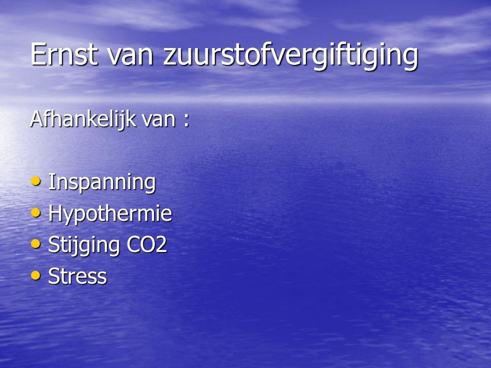 Ernst van zuurstofvergiftiging Afhankelijk van : Inspanning Inspanning Hypothermie Hypothermie Stijging CO2 Stijging CO2 Stress Stress