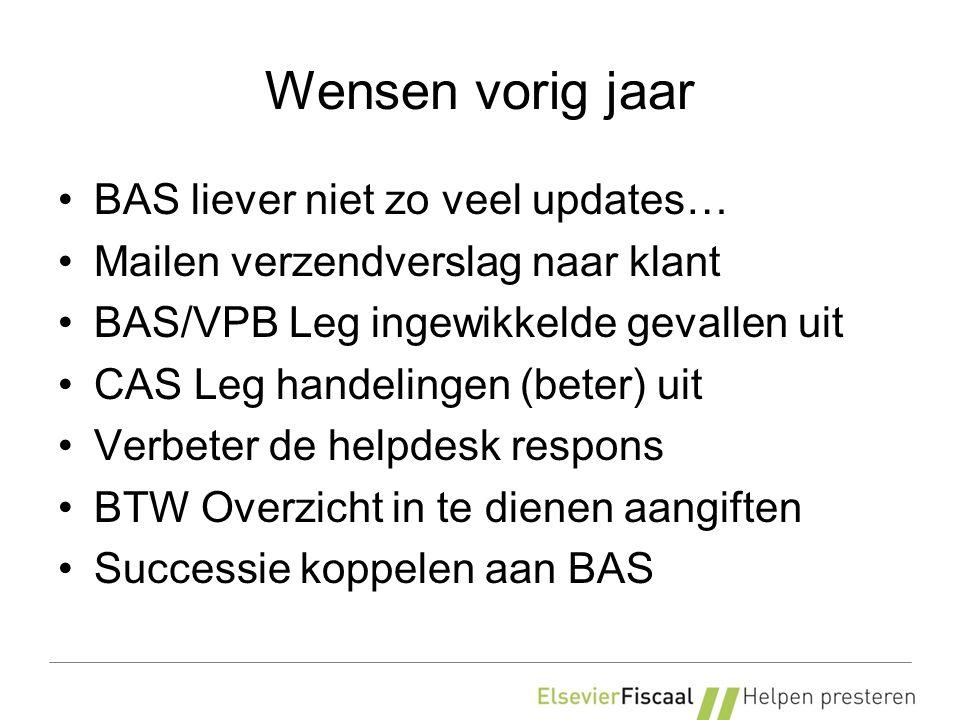 Wensen vorig jaar BAS liever niet zo veel updates… Mailen verzendverslag naar klant BAS/VPB Leg ingewikkelde gevallen uit CAS Leg handelingen (beter) uit Verbeter de helpdesk respons BTW Overzicht in te dienen aangiften Successie koppelen aan BAS