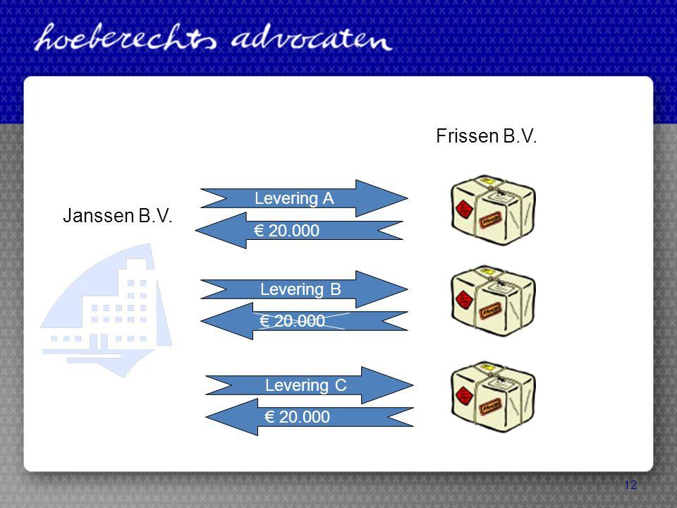 Janssen B.V. Frissen B.V. Levering A Levering B € 20.000 Levering C 12