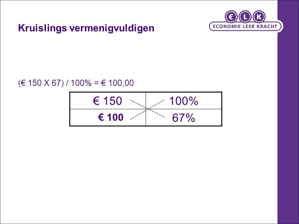 Kruislings vermenigvuldigen (€ 150 X 67) / 100% = € 100,00 € 150100% 67% € 100