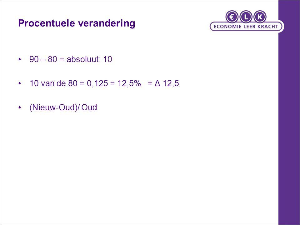 Procentuele verandering 90 – 80 = absoluut: 10 10 van de 80 = 0,125 = 12,5% = Δ 12,5 (Nieuw-Oud)/ Oud