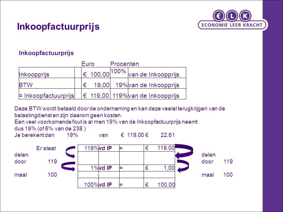 Inkoopfactuurprijs EuroProcenten Inkoopprijs € 100,00 100% van de Inkoopprijs BTW € 19,0019%van de Inkoopprijs = Inkoopfactuurprijs € 119,00119%van de Inkoopprijs Deze BTW wordt betaald door de onderneming en kan deze veelal terugkrijgen van de belastingdienst en zijn daarom geen kosten.