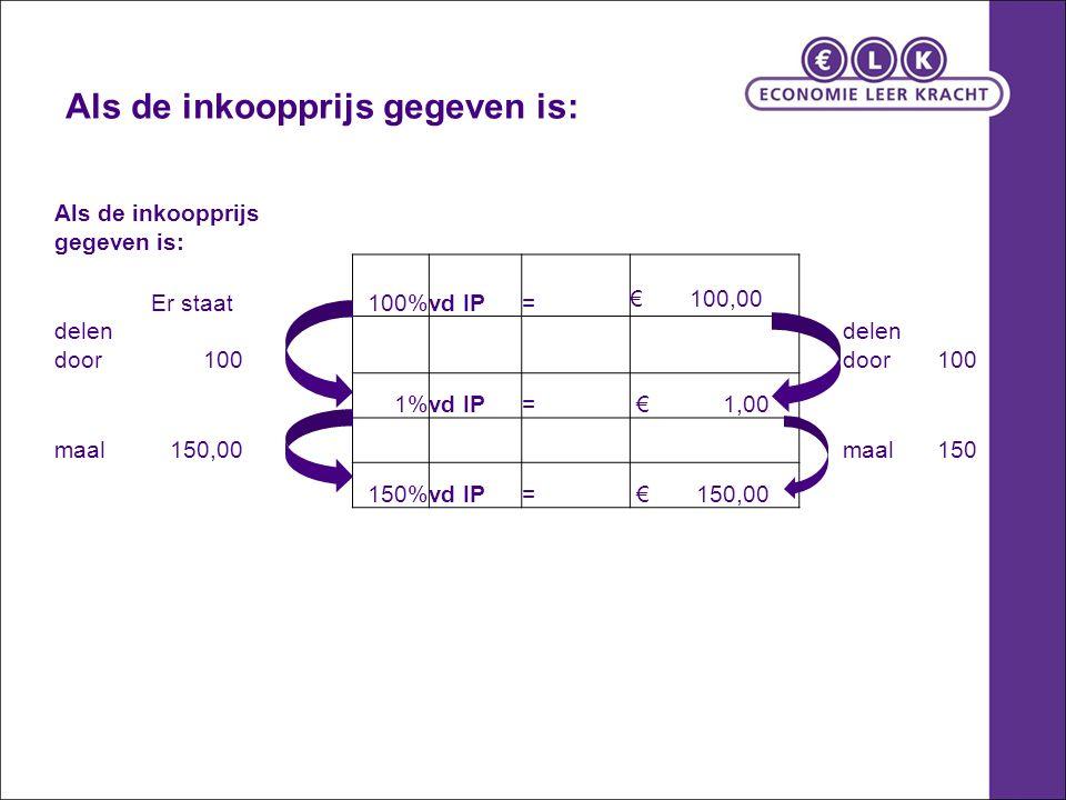 Als de verkoopprijs gegeven is: Er staat150%vd IP= € 150,00 delen door150% delen door150 1%vd IP= € 1,00 maal100 maal100 100%vd IP= € 100,00 Als de verkoopprijs gegeven is: