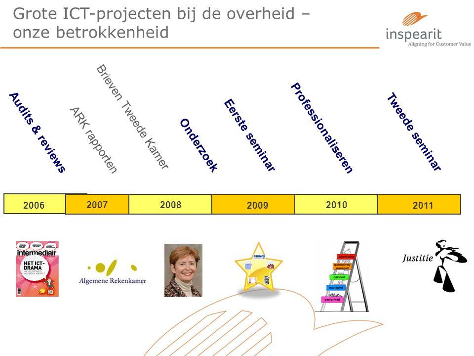Grote ICT-projecten bij de overheid – onze betrokkenheid 2007 ARK rapporten Brieven Tweede Kamer 2008 2009 Onderzoek 2010 2011 Eerste seminar Tweede seminar Professionaliseren 2006 Audits & reviews