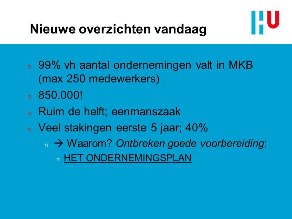 Nieuwe overzichten vandaag n 99% vh aantal ondernemingen valt in MKB (max 250 medewerkers) n 850.000.