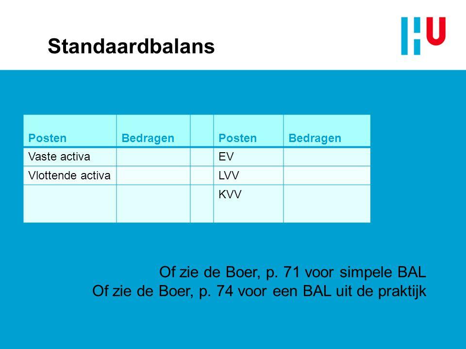 Standaardbalans PostenBedragenPostenBedragen Vaste activaEV Vlottende activaLVV KVV Of zie de Boer, p.