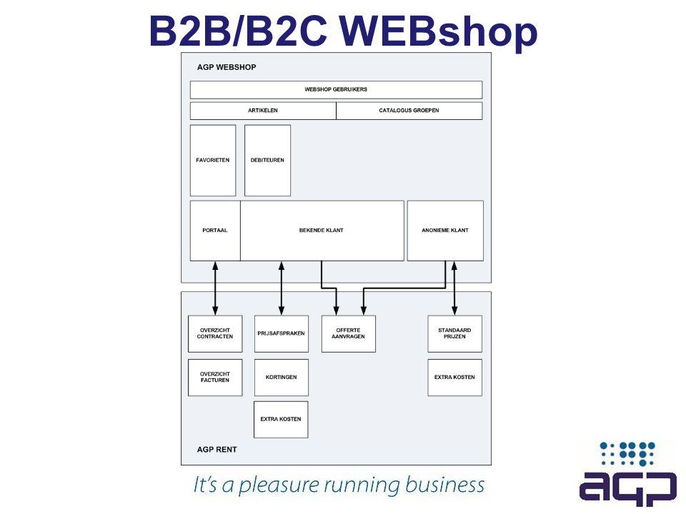 B2B/B2C WEBshop