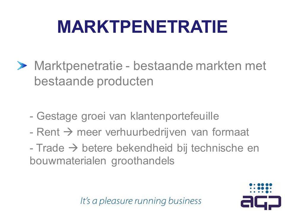 MARKTPENETRATIE Marktpenetratie - bestaande markten met bestaande producten - Gestage groei van klantenportefeuille - Rent  meer verhuurbedrijven van formaat - Trade  betere bekendheid bij technische en bouwmaterialen groothandels