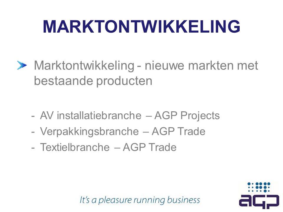 MARKTONTWIKKELING Marktontwikkeling - nieuwe markten met bestaande producten -AV installatiebranche – AGP Projects -Verpakkingsbranche – AGP Trade -Textielbranche – AGP Trade