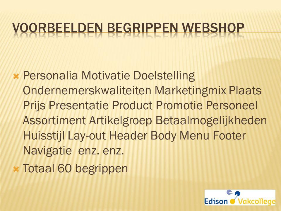  Personalia Motivatie Doelstelling Ondernemerskwaliteiten Marketingmix Plaats Prijs Presentatie Product Promotie Personeel Assortiment Artikelgroep B