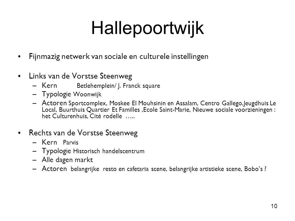 10 Hallepoortwijk Fijnmazig netwerk van sociale en culturele instellingen Links van de Vorstse Steenweg –Kern Betlehemplein/ J. Franck square –Typolog