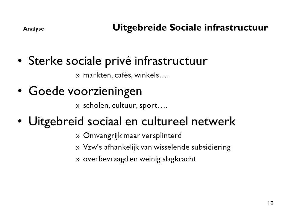 16 Analyse Uitgebreide Sociale infrastructuur Sterke sociale privé infrastructuur »markten, cafés, winkels…. Goede voorzieningen »scholen, cultuur, sp