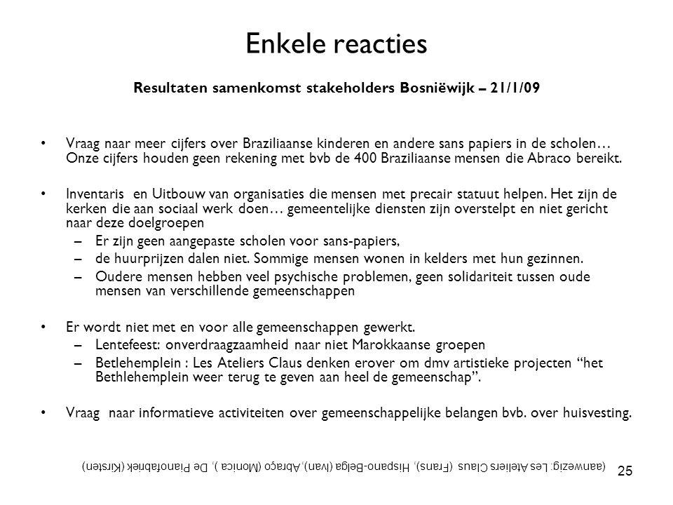 25 Enkele reacties Resultaten samenkomst stakeholders Bosniëwijk – 21/1/09 Vraag naar meer cijfers over Braziliaanse kinderen en andere sans papiers i