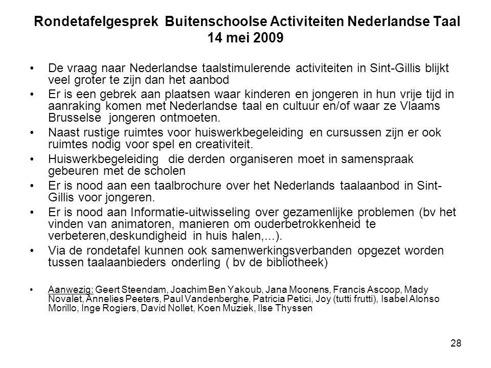 28 Rondetafelgesprek Buitenschoolse Activiteiten Nederlandse Taal 14 mei 2009 De vraag naar Nederlandse taalstimulerende activiteiten in Sint-Gillis b
