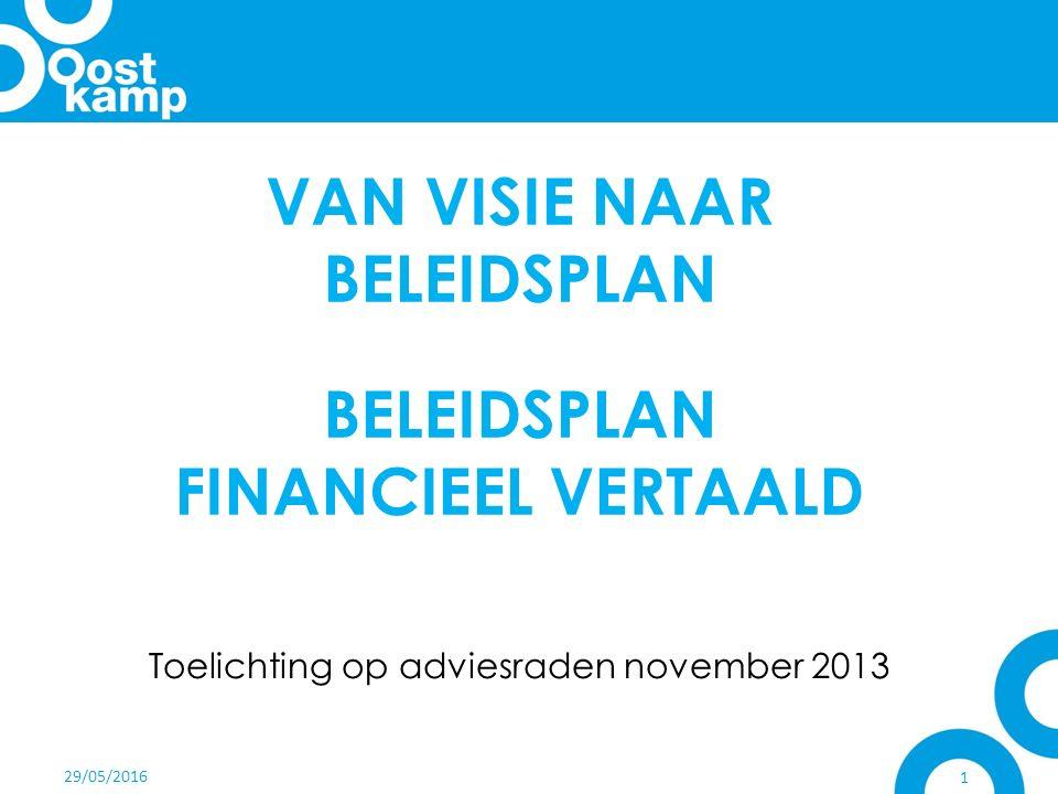 29/05/2016 1 VAN VISIE NAAR BELEIDSPLAN BELEIDSPLAN FINANCIEEL VERTAALD Toelichting op adviesraden november 2013