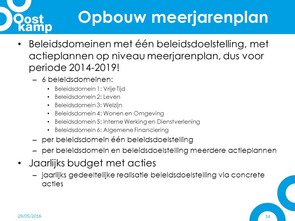 29/05/2016 14 Opbouw meerjarenplan Beleidsdomeinen met één beleidsdoelstelling, met actieplannen op niveau meerjarenplan, dus voor periode 2014-2019.