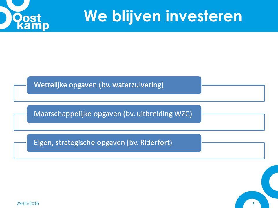 29/05/2016 5 We blijven investeren Wettelijke opgaven (bv.