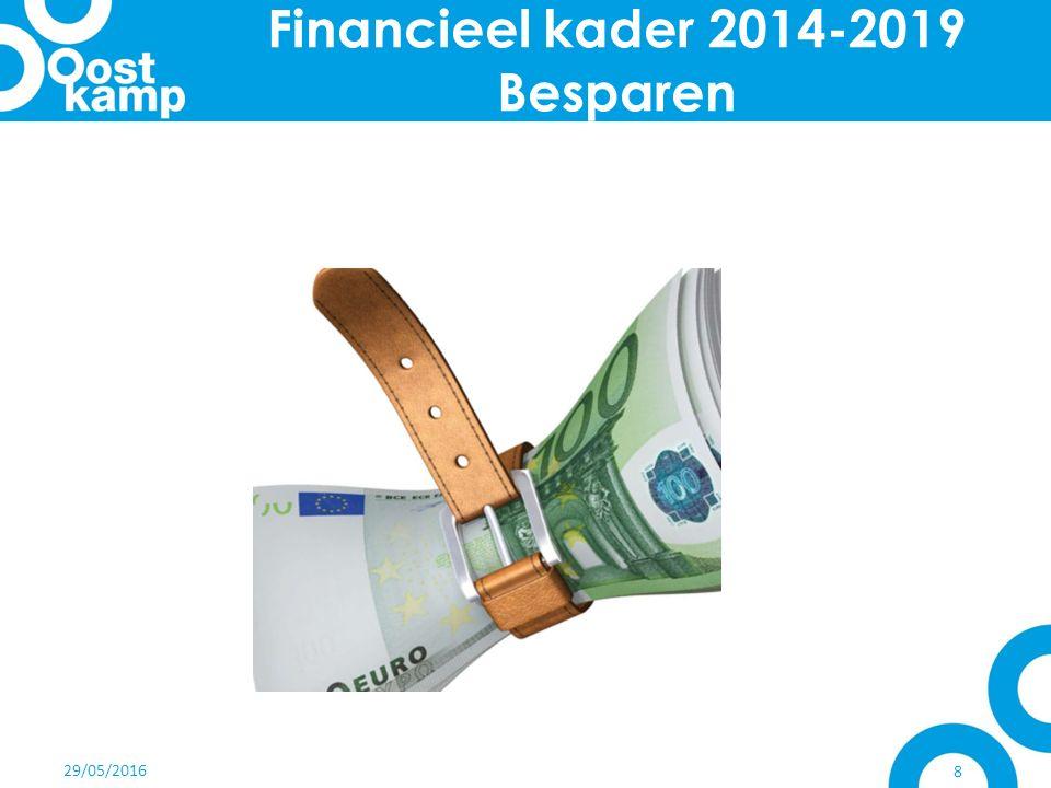 29/05/2016 8 Financieel kader 2014-2019 Besparen