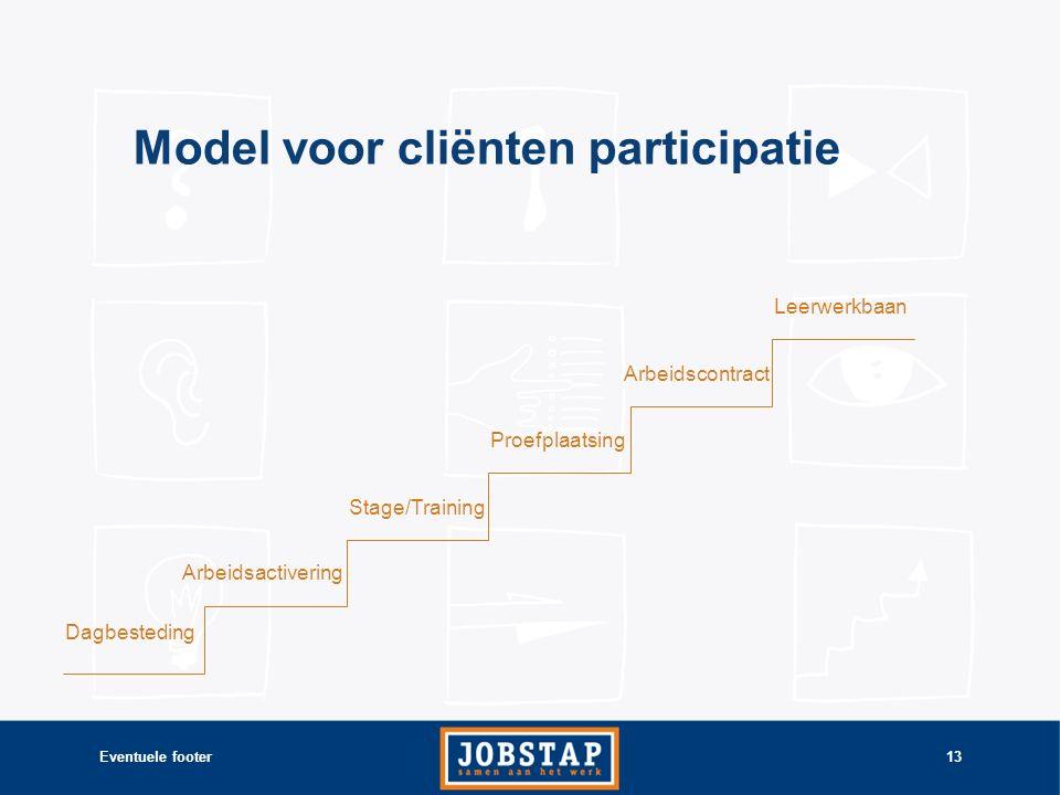 Eventuele footer13 Dagbesteding Arbeidsactivering Stage/Training Proefplaatsing Arbeidscontract Leerwerkbaan Model voor cliënten participatie