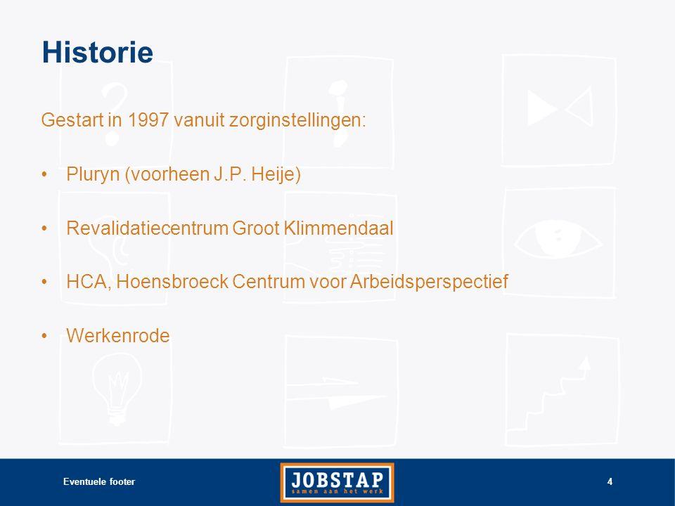 Eventuele footer4 Historie Gestart in 1997 vanuit zorginstellingen: Pluryn (voorheen J.P.