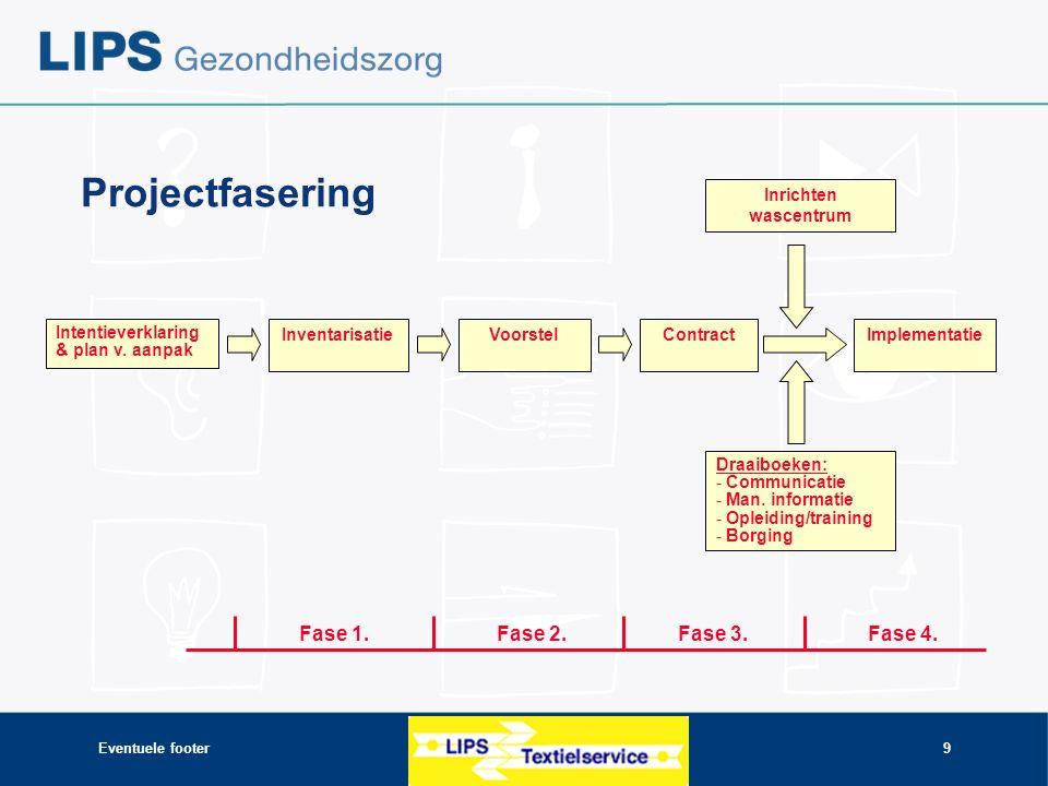 Eventuele footer9 Fase 3.Fase 2.Fase 1. Intentieverklaring & plan v.