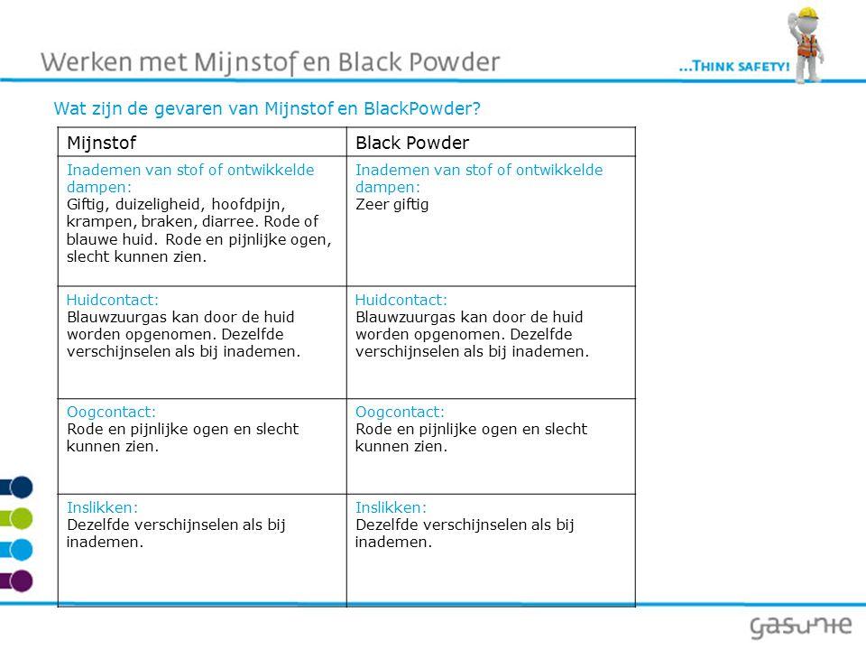 Wat zijn de gevaren van Mijnstof en BlackPowder.
