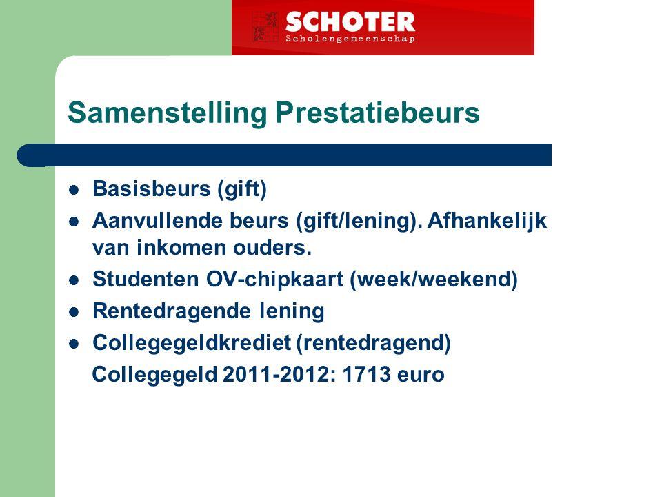 Samenstelling Prestatiebeurs Basisbeurs (gift) Aanvullende beurs (gift/lening).