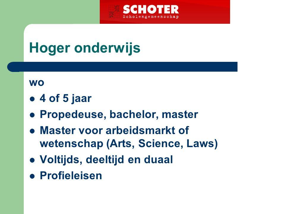 Hoger onderwijs wo 4 of 5 jaar Propedeuse, bachelor, master Master voor arbeidsmarkt of wetenschap (Arts, Science, Laws) Voltijds, deeltijd en duaal Profieleisen