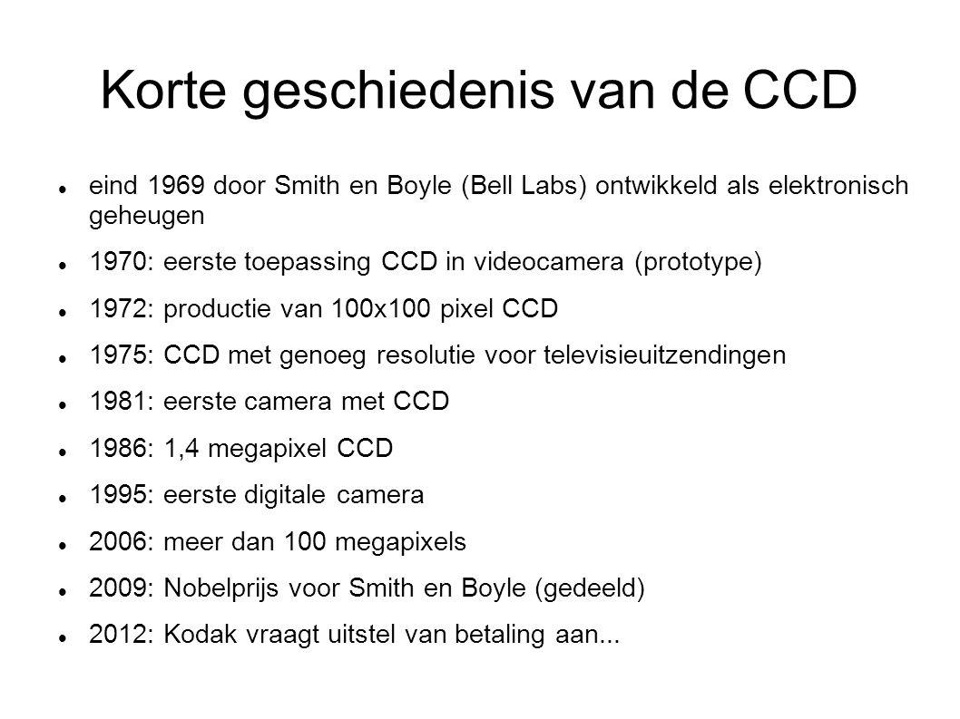 Korte geschiedenis van de CCD eind 1969 door Smith en Boyle (Bell Labs) ontwikkeld als elektronisch geheugen 1970: eerste toepassing CCD in videocamera (prototype) 1972: productie van 100x100 pixel CCD 1975: CCD met genoeg resolutie voor televisieuitzendingen 1981: eerste camera met CCD 1986: 1,4 megapixel CCD 1995: eerste digitale camera 2006: meer dan 100 megapixels 2009: Nobelprijs voor Smith en Boyle (gedeeld) 2012: Kodak vraagt uitstel van betaling aan...