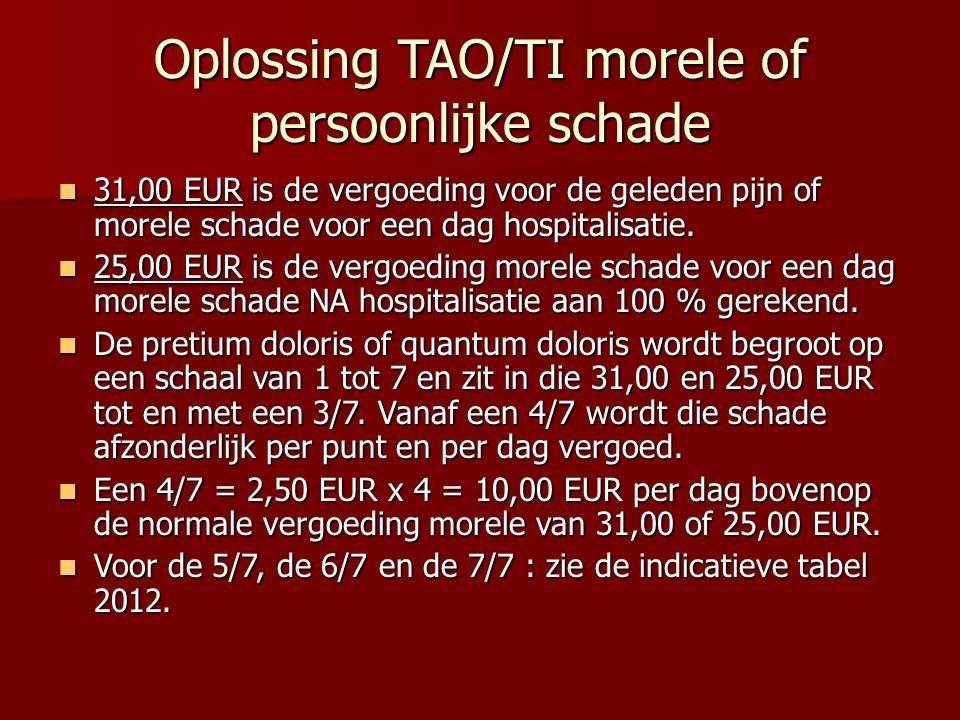 Oplossing TAO/TI morele of persoonlijke schade 31,00 EUR is de vergoeding voor de geleden pijn of morele schade voor een dag hospitalisatie.