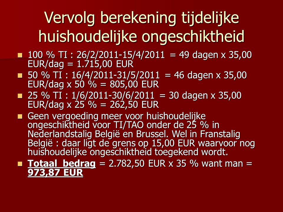 Vervolg berekening tijdelijke huishoudelijke ongeschiktheid 100 % TI : 26/2/2011-15/4/2011 = 49 dagen x 35,00 EUR/dag = 1.715,00 EUR 100 % TI : 26/2/2011-15/4/2011 = 49 dagen x 35,00 EUR/dag = 1.715,00 EUR 50 % TI : 16/4/2011-31/5/2011 = 46 dagen x 35,00 EUR/dag x 50 % = 805,00 EUR 50 % TI : 16/4/2011-31/5/2011 = 46 dagen x 35,00 EUR/dag x 50 % = 805,00 EUR 25 % TI : 1/6/2011-30/6/2011 = 30 dagen x 35,00 EUR/dag x 25 % = 262,50 EUR 25 % TI : 1/6/2011-30/6/2011 = 30 dagen x 35,00 EUR/dag x 25 % = 262,50 EUR Geen vergoeding meer voor huishoudelijke ongeschiktheid voor TI/TAO onder de 25 % in Nederlandstalig België en Brussel.