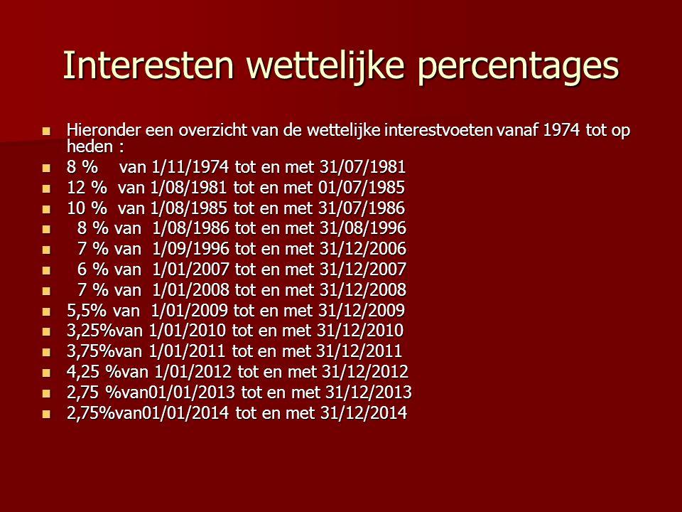 Interesten wettelijke percentages Hieronder een overzicht van de wettelijke interestvoeten vanaf 1974 tot op heden : Hieronder een overzicht van de wettelijke interestvoeten vanaf 1974 tot op heden : 8 % van 1/11/1974 tot en met 31/07/1981 8 % van 1/11/1974 tot en met 31/07/1981 12 % van 1/08/1981 tot en met 01/07/1985 12 % van 1/08/1981 tot en met 01/07/1985 10 % van 1/08/1985 tot en met 31/07/1986 10 % van 1/08/1985 tot en met 31/07/1986 8 % van 1/08/1986 tot en met 31/08/1996 8 % van 1/08/1986 tot en met 31/08/1996 7 % van 1/09/1996 tot en met 31/12/2006 7 % van 1/09/1996 tot en met 31/12/2006 6 % van 1/01/2007 tot en met 31/12/2007 6 % van 1/01/2007 tot en met 31/12/2007 7 % van 1/01/2008 tot en met 31/12/2008 7 % van 1/01/2008 tot en met 31/12/2008 5,5% van 1/01/2009 tot en met 31/12/2009 5,5% van 1/01/2009 tot en met 31/12/2009 3,25%van 1/01/2010 tot en met 31/12/2010 3,25%van 1/01/2010 tot en met 31/12/2010 3,75%van 1/01/2011 tot en met 31/12/2011 3,75%van 1/01/2011 tot en met 31/12/2011 4,25 %van 1/01/2012 tot en met 31/12/2012 4,25 %van 1/01/2012 tot en met 31/12/2012 2,75 %van01/01/2013 tot en met 31/12/2013 2,75 %van01/01/2013 tot en met 31/12/2013 2,75%van01/01/2014 tot en met 31/12/2014 2,75%van01/01/2014 tot en met 31/12/2014