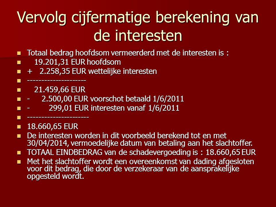 Vervolg cijfermatige berekening van de interesten Totaal bedrag hoofdsom vermeerderd met de interesten is : Totaal bedrag hoofdsom vermeerderd met de interesten is : 19.201,31 EUR hoofdsom 19.201,31 EUR hoofdsom + 2.258,35 EUR wettelijke interesten + 2.258,35 EUR wettelijke interesten --------------------- --------------------- 21.459,66 EUR 21.459,66 EUR - 2.500,00 EUR voorschot betaald 1/6/2011 - 2.500,00 EUR voorschot betaald 1/6/2011 - 299,01 EUR interesten vanaf 1/6/2011 - 299,01 EUR interesten vanaf 1/6/2011 ---------------------- ---------------------- 18.660,65 EUR 18.660,65 EUR De interesten worden in dit voorbeeld berekend tot en met 30/04/2014, vermoedelijke datum van betaling aan het slachtoffer.