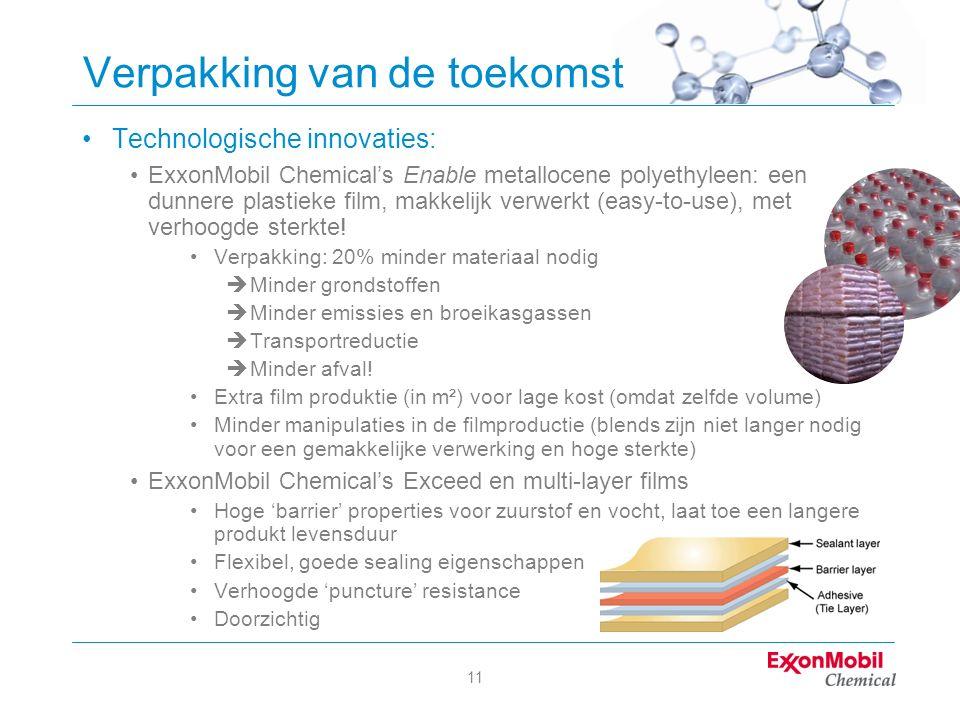11 Verpakking van de toekomst Technologische innovaties: ExxonMobil Chemical's Enable metallocene polyethyleen: een dunnere plastieke film, makkelijk verwerkt (easy-to-use), met verhoogde sterkte.