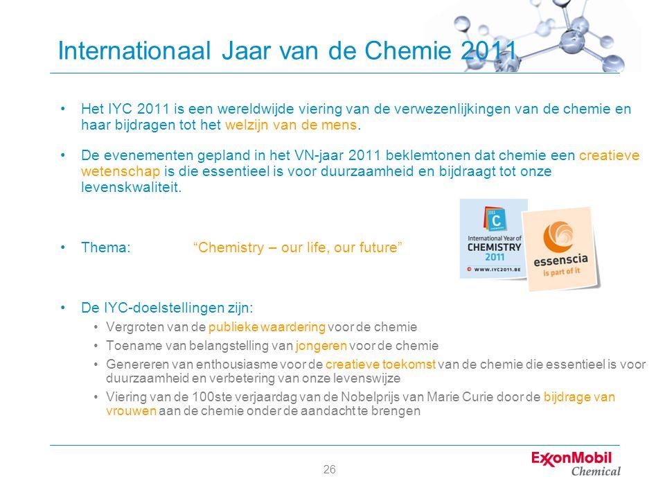 26 Internationaal Jaar van de Chemie 2011 Het IYC 2011 is een wereldwijde viering van de verwezenlijkingen van de chemie en haar bijdragen tot het welzijn van de mens.
